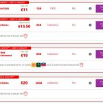 20GB Data, Unlimited Texts & Mins £20 pm for 12 Months SIM