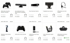 10% Off Selected Pre-Owned Accessories Using Voucher Code at GAME