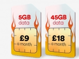 45GB Data + 5000 Mins & Unlimited Texts £18 a Month for 12 Months SIMO at Virgin Mobile