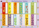 Little Wigwam Multiplication Tables Placemat £3.95 at Amazon